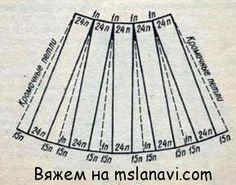 Mnemosina.ru: Юбки, как простое может быть сложным (2/10)