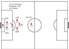 Soccer position diagrams for 8v8 visit soccerhelpsoccer defend 8v8g 907642 fandeluxe Gallery