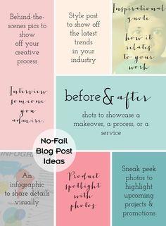 No fail blog post ideas.