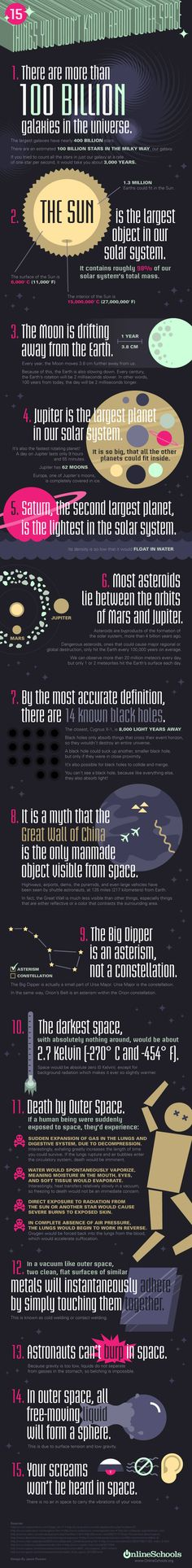 #Astronomy: 15 Things You would like to Know About Outer #Space. #Infographic