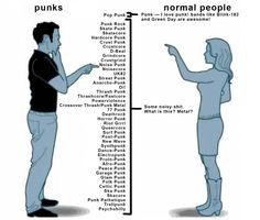 Types of punk