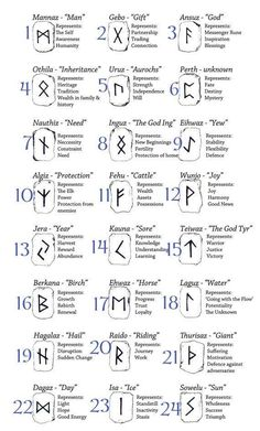 Viking Rune Tattoo, Norse Tattoo, Viking Tattoos, Inca Tattoo, Greek Symbol Tattoo, Armor Tattoo, Warrior Tattoos, Ancient Runes, Celtic Runes