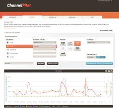 Marktplatz Anbindung mit ChannelPilot Analyse www.channelpilot.com