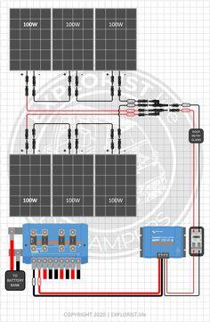 Solar Power Batteries, Portable Solar Power, Solar Battery, Solar System Diagram, Solar Power System, Electrical Installation, Electrical Wiring, Off Grid Solar, House Wiring