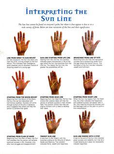 Divination:  #Palmistry ~ Interpreting the Sun Line.