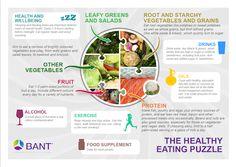 Why the BANT Healthy Eating Plates Capture a Paradigm Shift   Miguel Toribio-Mateas   LinkedIn