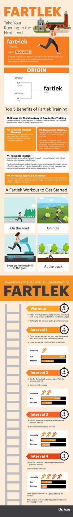 Fartlek: A Swedish Training Trick for Better Running - Dr. Axe #trailrunning
