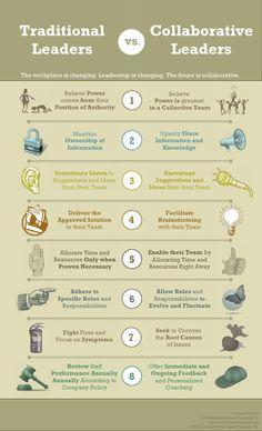 Traditional leader vs Collaborative leader #leadership #business #management