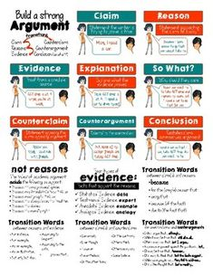 Argumentative essay linking words and phrases Linking Words; Transition Words, line of argument. The transition words and phrases have been. Words in Essays. Transition words and phrases are. Argumentative Writing, Persuasive Writing, Academic Writing, English Writing, Teaching Writing, Writing Skills, Essay Writing, Teaching English, English Debate
