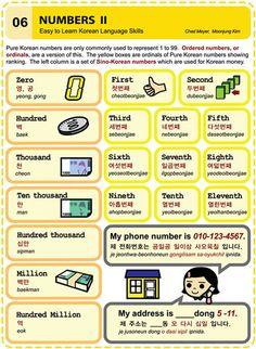 Numbers II