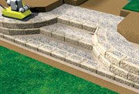 Backfill and compact retaining wall and stair risers