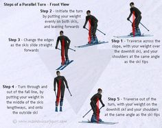 Parallel turning relies on the correct weight changes