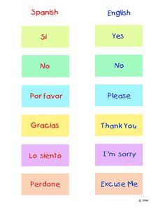 spanish worksheets for kindergarten | Spanish Greetings Worksheet ...