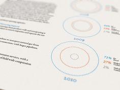 circles/infographic