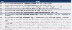 Ganancias que dejó un fin de semana extra deportivo! #PrediccionesDeportivas #NBA #MLB #NHL #SOCCER #FUTBOL #TENIS
