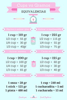 Just Cakes, Cakes And More, Baking Conversion Chart, Cooking Tips, Cooking Recipes, Pancake Recipes, Brownie Recipes, Kitchen Measurements, Cake Business