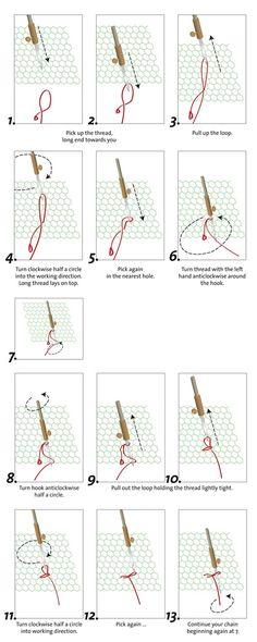 Esta técnica é usada para bordar