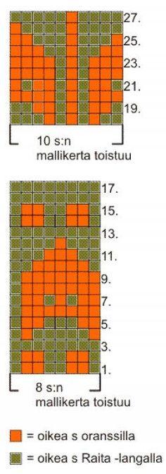 Päivi Hoiskon Kettu-sukat sijoittuivat toiseksi Suomen Sukkamestari -kilpailussa vuonna 2012. Tästä löydät niiden ohjeen.