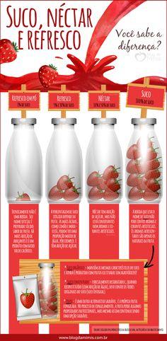 Suco, néctar e refresco: você sabe a diferença? - Blog da Mimis #suco #refresco #néctar #bebida #saudável