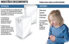 Infográfico de  http://www.istoe.com.br/
