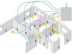 How to map house electrical circuits electrical pinterest there are basically two concerns to address when deciding as to what type of electrical wire to use at home one is the size of electrical asfbconference2016 Images