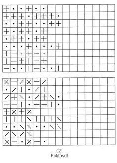 Coordinate Grid Coloring Pages Sketch Coloring Page