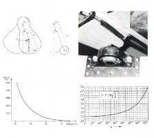 Dzwon wg norm DIN 4178, w zależności od swej wagi, powinien wychylać się do określonego kąta i dzwonić z określoną ilością uderzeń na minutę. Na przykład dzwon o wadze 500 kg o profilu średnim powinien wychylać się do kąta 67 stopni i uderzać 60 razy na minutę. Zachowując te parametry dzwon dzwoni właściwie, a niebezpieczeństwo jego uszkodzenia jest wyeliminowane.