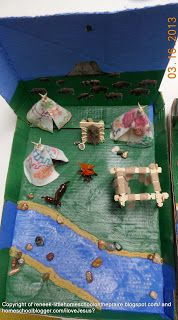 Projects to try on pinterest dioramas indian crafts and school