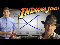 Demand and Supply- EconMovies #4: Indiana Jones - YouTube