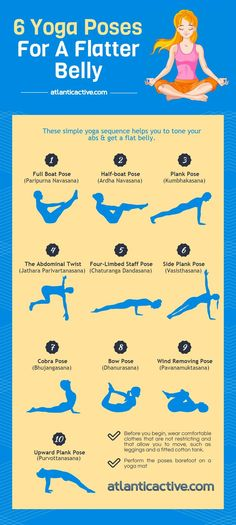 Yoga Poses For A Flatter Belly | Simple Yoga Asanas To Reduce Belly Fat (Infographics).