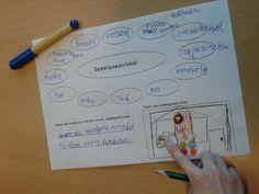 Idee van woordclusters: Woordveld zelf laten maken door leerling!