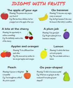 Learn English 347692033733903470 - 20 Common Idioms about Fruits in English – ESL Buzz Source by mureenka English Writing Skills, Learn English Grammar, English Vocabulary Words, Learn English Words, English Phrases, English Language Learning, Teaching English, German Language, Japanese Language