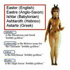 Hebrew Names, Phoenician, Anglo Saxon, Fertility, Pagan