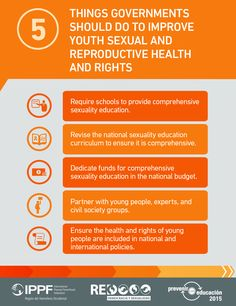 Infographic: 5 things governments should do to improve youth sexual and reproductive health and rights.