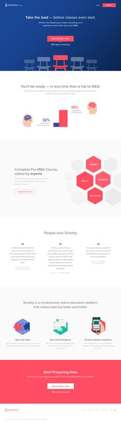 Smartly pre mba landing page