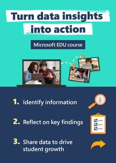 Want todig deeperinto Microsoft EducationInsights?ThisEdTech focusedcourse willshow you how to use data to meet your students where they're at. Learning Environments, Professional Development, Microsoft, Insight, Students, Action, Classroom, Meet, Education
