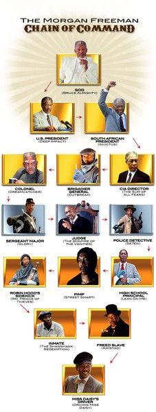 Morgan Freeman toppy22