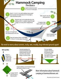 TIP: here's how to rig up a camping hammock, along with a tarp to keep you dry.