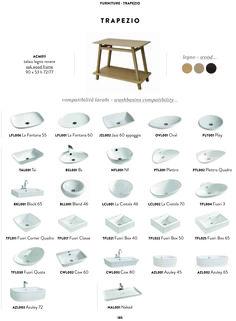 The.Artceram Trapezio. Match Trapezio furniture with your preferite washbasin!