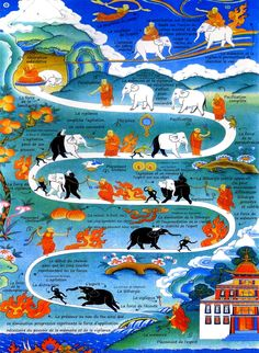 The Buddhist Path - A Practical Guide From the Nyingma Tradition of #Tibetan #Buddhism