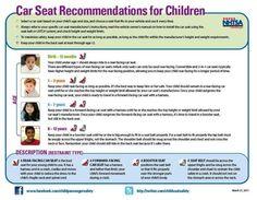 https://i.pinimg.com/236x/33/fe/c3/33fec3d6e85102667b5c702c91c0fc22--car-seat-safety-baby-safety.jpg