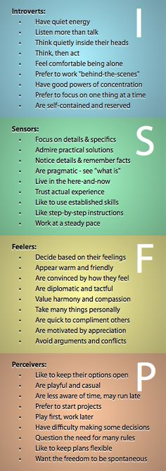 ISFP (Introversion - Sensing - Feeling - Perception) - http://en.wikipedia.org/wiki/ISFP