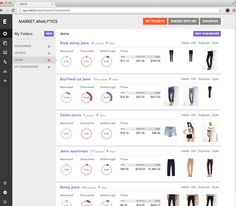 Modeconnect.com – Fashion news – Wednesday August 13 2014 – Fashion forecasting goes real time with big data tech face lift