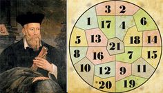 Nézd meg Te is, mit üzen Neked a Nostradamus mágikus köre! Decir No, Mandala, Karma, Funny Things, Self, Fortune Teller, France, Direction Signs, Creative