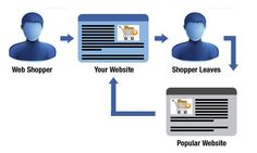 Marketing and Remarketing with Google.  https://www.dbswebsite.com/blog/2013/02/26/marketingand-remarketingwith-google/