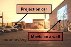 The mobmov or mobile movie, is a worldwide guerilla movie movement bringing back the drive-in in a whole new way. Showings are announced online and everyone shows up at the disclosed location in their cars to watch a drive-in movie like the days of old. Outdoor Cinema, Fictional World, Dark Places, Guerrilla, Foxes, Audio, Community, Urban