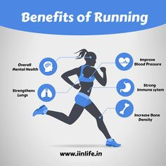 Running isnt just an activity or exercise its a way of life. It benefits every part of your body and lifts your. How To Improve Running, Health And Wellness, Health Care, Increase Bone Density, Benefits Of Running, A Way Of Life, Blood Pressure, Lunges, Improve Yourself