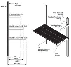 Able to support wood, metal or glass shelves and casework, the 21C Wall Standard System is available in 3' - 8' lengths. Formed with a 1/4'' rear wall providing a sturdy, secure connection, this wall system is designed to accept wood and aluminum fascia strips for a finished look. The system anchors directly into 1/2'' drywall with load capacities of 150 lbs. per 32'' shelf (with proper anchoring) and pre-drilled countersunk holes. The standards can ...