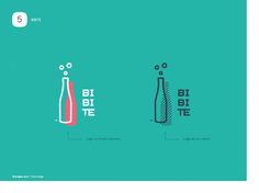Bibite Gassate in Bottiglie di Vetro on Behance