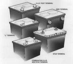 BCI Terminals